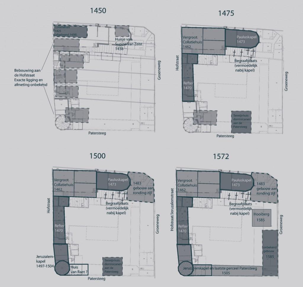 Collatiehuis25